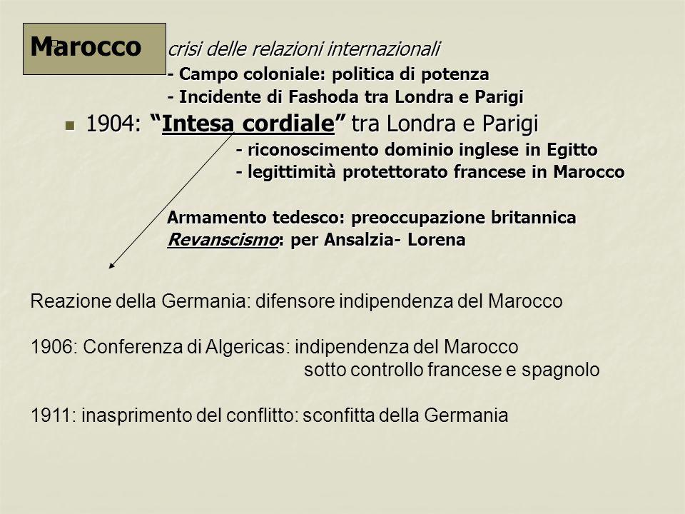 crisi delle relazioni internazionali Marocco crisi delle relazioni internazionali - Campo coloniale: politica di potenza - Incidente di Fashoda tra Lo