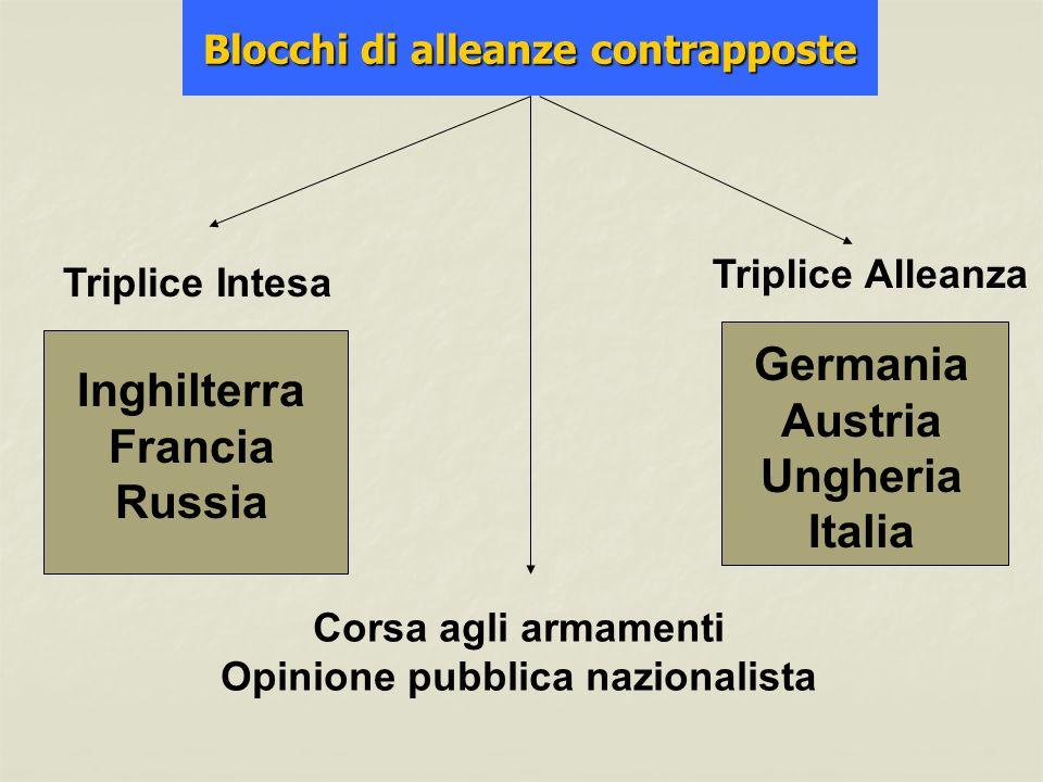 Blocchi di alleanze contrapposte Triplice Intesa Triplice Alleanza Germania Austria Ungheria Italia Inghilterra Francia Russia Corsa agli armamenti Op