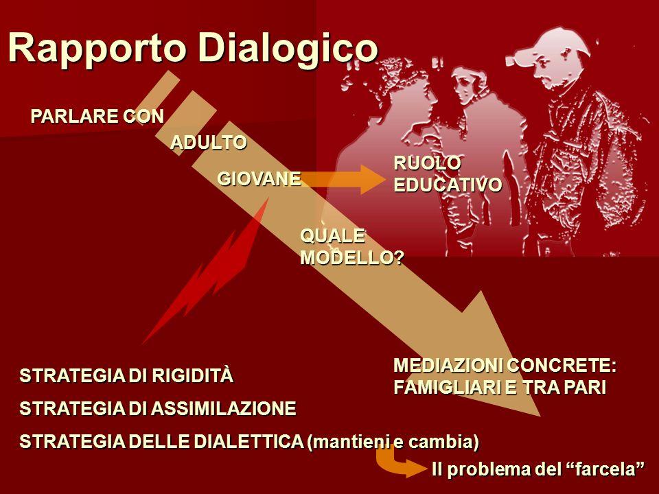 Rapporto Dialogico PARLARE CON GIOVANE RUOLO EDUCATIVO QUALE MODELLO.
