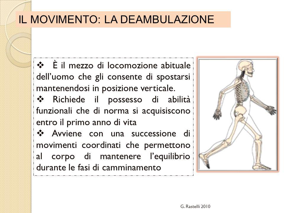 IL MOVIMENTO: LA DEAMBULAZIONE È il mezzo di locomozione abituale delluomo che gli consente di spostarsi mantenendosi in posizione verticale. Richiede