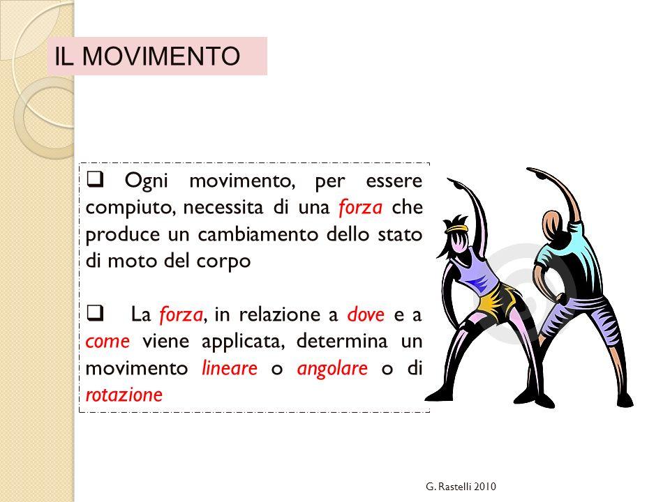IL MOVIMENTO Ogni movimento, per essere compiuto, necessita di una forza che produce un cambiamento dello stato di moto del corpo La forza, in relazio