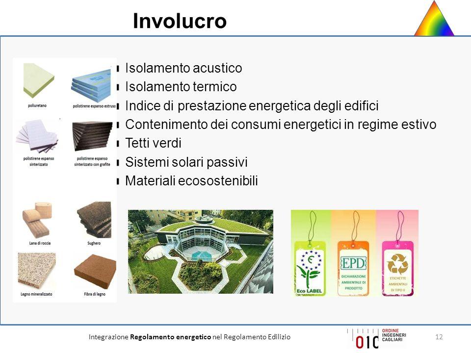 Integrazione Regolamento energetico nel Regolamento Edilizio12 Isolamento acustico Isolamento termico Indice di prestazione energetica degli edifici C