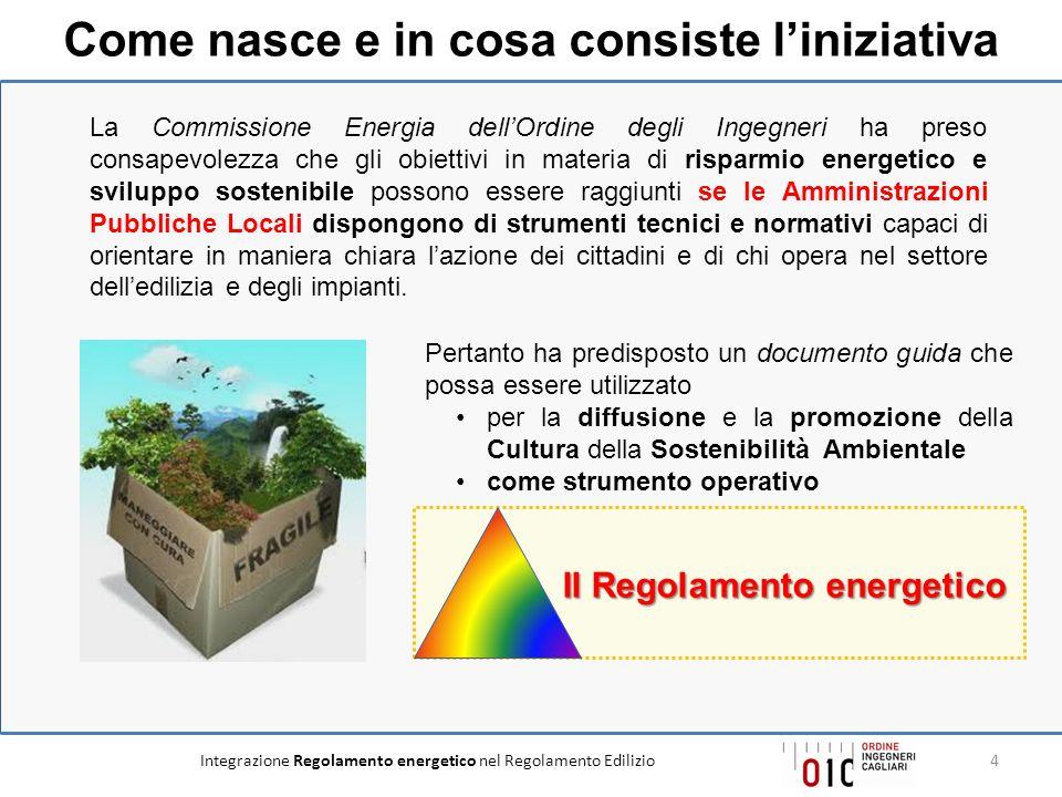 Integrazione Regolamento energetico nel Regolamento Edilizio5 Il Regolamento energetico, inserito nel Regolamento edilizio chiarisce, indirizza, incentiva e coordina tutte le azioni dei diversi attori Quale ruolo.