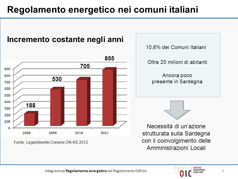 Integrazione Regolamento energetico nel Regolamento Edilizio6 Fonte: Legambiente-Cresme ON-RE 2012 Incremento costante negli anni 10,6% dei Comuni Ita
