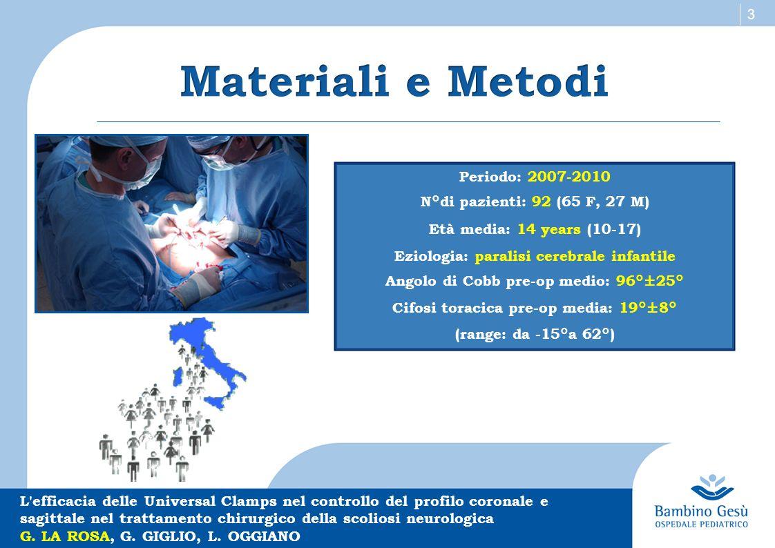 14 L efficacia delle Universal Clamps nel controllo del profilo coronale e sagittale nel trattamento chirurgico della scoliosi neurologica G.