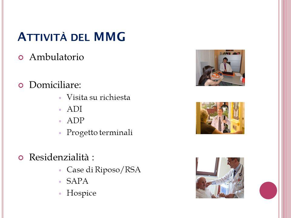 A TTIVITÀ DEL MMG Ambulatorio Domiciliare: Visita su richiesta ADI ADP Progetto terminali Residenzialità : Case di Riposo/RSA SAPA Hospice