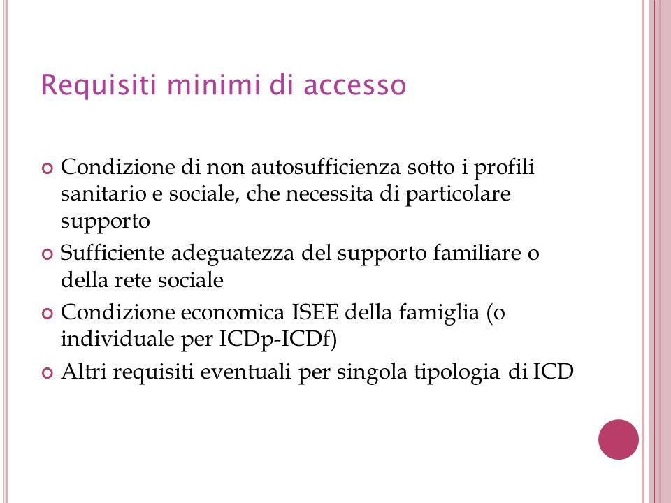 Requisiti minimi di accesso Condizione di non autosufficienza sotto i profili sanitario e sociale, che necessita di particolare supporto Sufficiente a