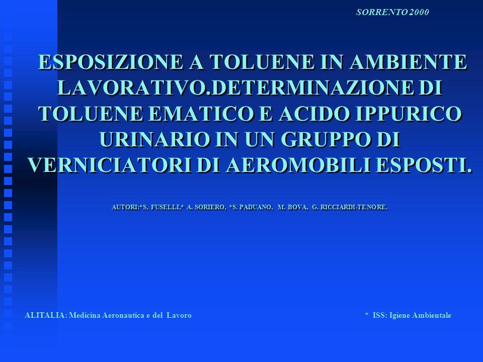 INTRODUZIONE n MONITORAGGIO AMBIENTALE F TOLUENE NELLARIA (TOL-A) n MONITORAGGIO BIOLOGICO F BEI: TOLUENE EMATICO (TOL- B) F ACIDO IPPURICO (HA-U) n CONFRONTO E VALUTAZIONI ALITALIA: Medicina Aeronautica e del Lavoro ISS: Igiene Ambientale SORRENTO 2000