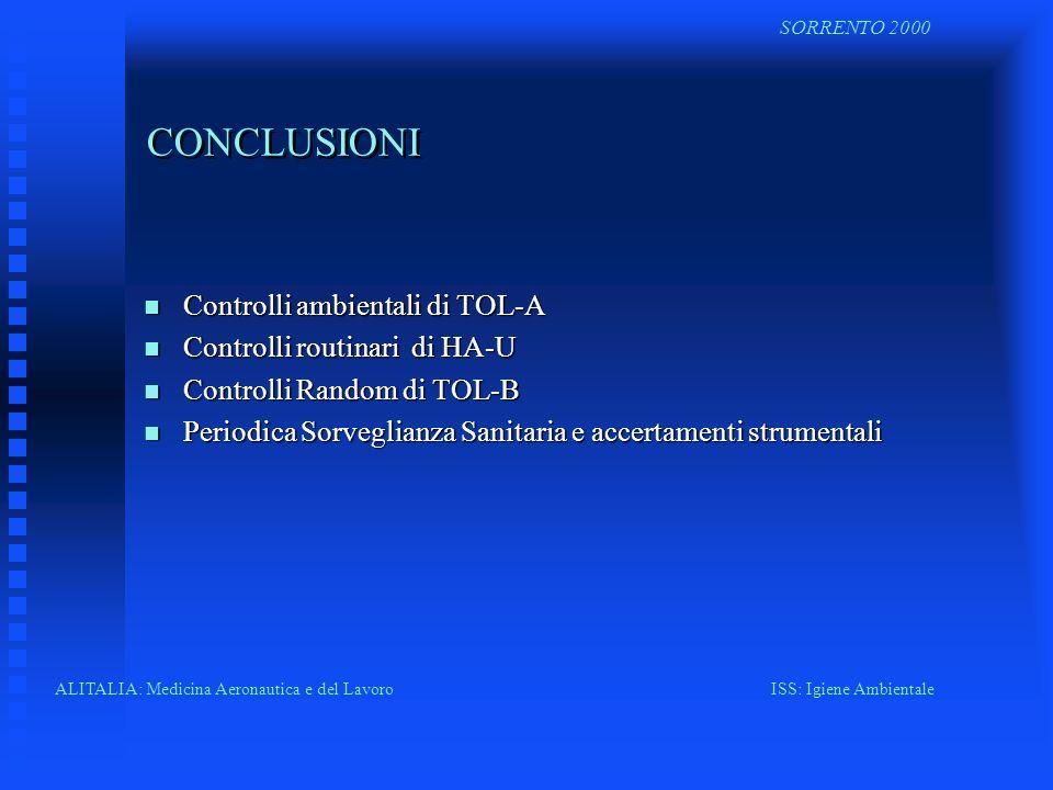CONCLUSIONI n Controlli ambientali di TOL-A n Controlli routinari di HA-U n Controlli Random di TOL-B n Periodica Sorveglianza Sanitaria e accertament