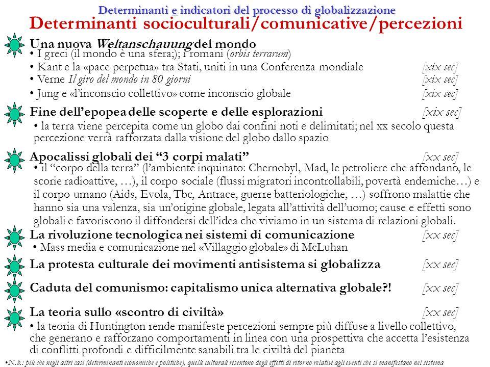 «Il termine globalizzazione si riferisce a tutti quei processi mediante i quali i cittadini del mondo finiscono per essere incorporati in una singola