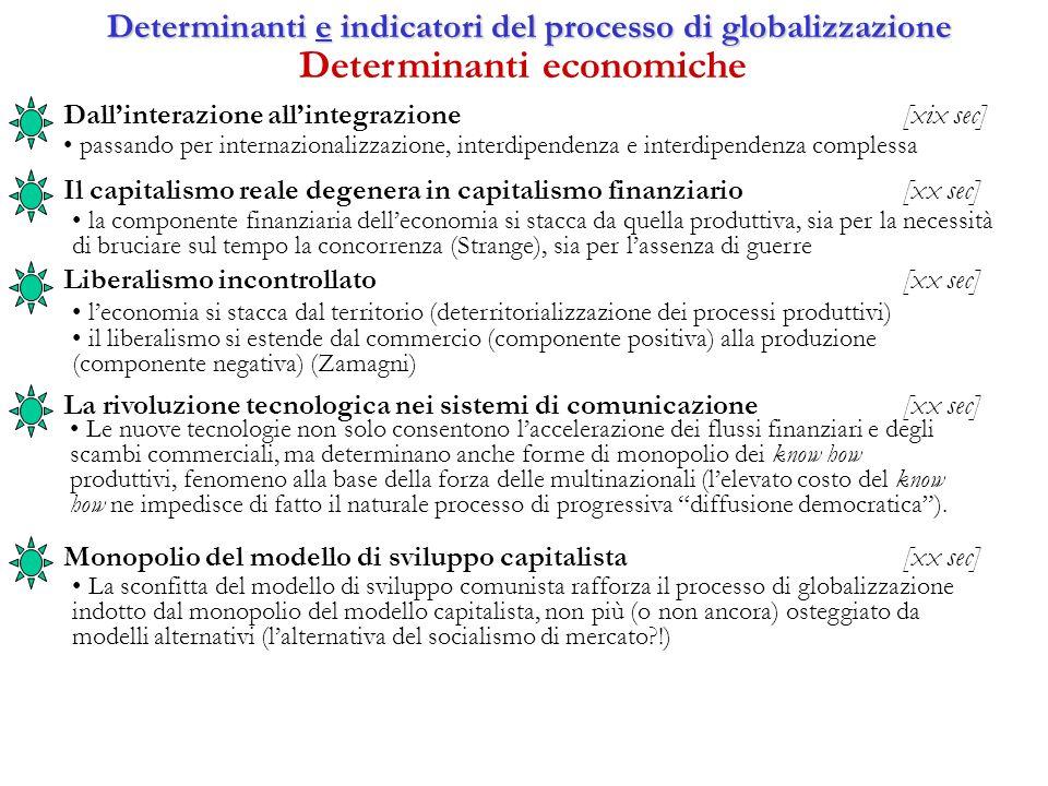 Determinanti e indicatori del processo di globalizzazione Determinanti socioculturali/comunicative/percezioni Una nuova Weltanschauung del mondo I greci (il mondo è una sfera;); i romani (orbis terrarum) Kant e la «pace perpetua» tra Stati, uniti in una Conferenza mondiale[xix sec] Verne Il giro del mondo in 80 giorni[xix sec] Jung e «linconscio collettivo» come inconscio globale[xix sec] La teoria sullo «scontro di civiltà»[xx sec] La rivoluzione tecnologica nei sistemi di comunicazione[xx sec] La protesta culturale dei movimenti antisistema si globalizza [xx sec] N.b.: più che negli altri casi (determinanti economiche e politiche), quelle culturali risentono degli effetti di ritorno relativi agli eventi che si manifestano nel sistema la teoria di Huntington rende manifeste percezioni sempre più diffuse a livello collettivo, che generano e rafforzano comportamenti in linea con una prospettiva che accetta lesistenza di conflitti profondi e difficilmente sanabili tra le civiltà del pianeta Fine dellepopea delle scoperte e delle esplorazioni[xix sec] la terra viene percepita come un globo dai confini noti e delimitati; nel xx secolo questa percezione verrà rafforzata dalla visione del globo dallo spazio Apocalissi globali dei 3 corpi malati[xx sec] il corpo della terra (lambiente inquinato: Chernobyl, Mad, le petroliere che affondano, le scorie radioattive, …), il corpo sociale (flussi migratori incontrollabili, povertà endemiche…) e il corpo umano (Aids, Evola, Tbc, Antrace, guerre batteriologiche, …) soffrono malattie che hanno sia una valenza, sia unorigine globale, legata allattività delluomo; cause e effetti sono globali e favoriscono il diffondersi dellidea che viviamo in un sistema di relazioni globali.
