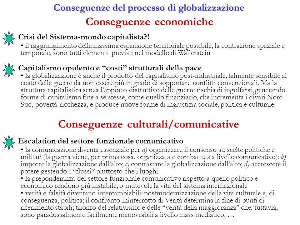 Conseguenze del processo di globalizzazione: C.