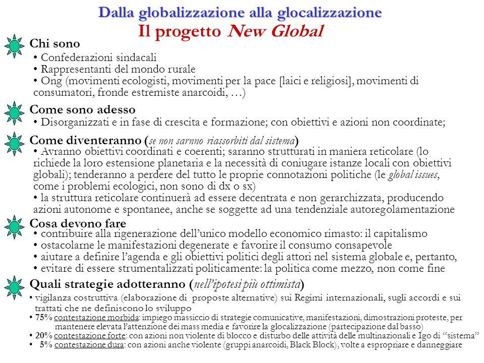 Conseguenze del processo di globalizzazione Conseguenze economiche Crisi del Sistema-mondo capitalista?! il raggiungimento della massima espansione te