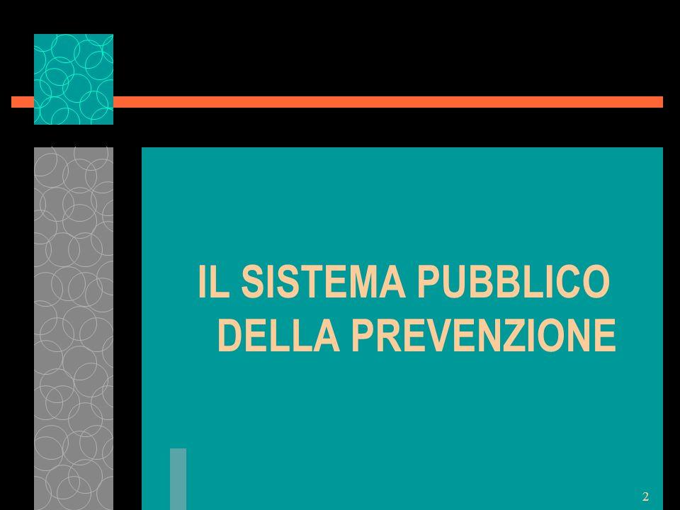 3 Vigilanza e controllo u GLI ORGANI DI CONTROLLO IN MATERIA DI PREVENZIONE E SICUREZZA SUL LAVORO