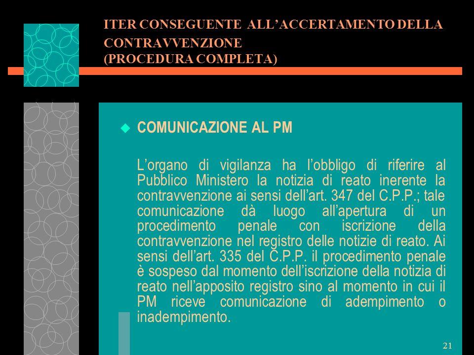 21 ITER CONSEGUENTE ALLACCERTAMENTO DELLA CONTRAVVENZIONE (PROCEDURA COMPLETA) u COMUNICAZIONE AL PM Lorgano di vigilanza ha lobbligo di riferire al P