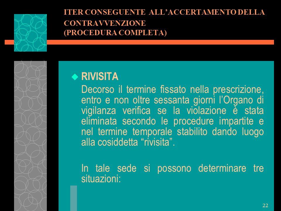 22 ITER CONSEGUENTE ALLACCERTAMENTO DELLA CONTRAVVENZIONE (PROCEDURA COMPLETA) u RIVISITA Decorso il termine fissato nella prescrizione, entro e non o