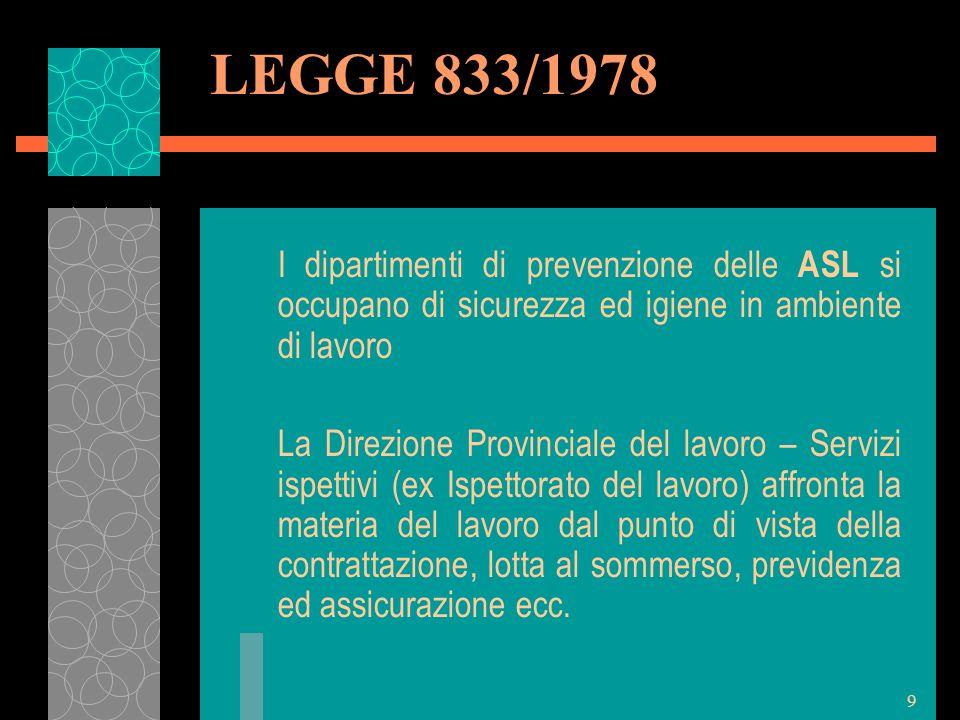 9 LEGGE 833/1978 I dipartimenti di prevenzione delle ASL si occupano di sicurezza ed igiene in ambiente di lavoro La Direzione Provinciale del lavoro