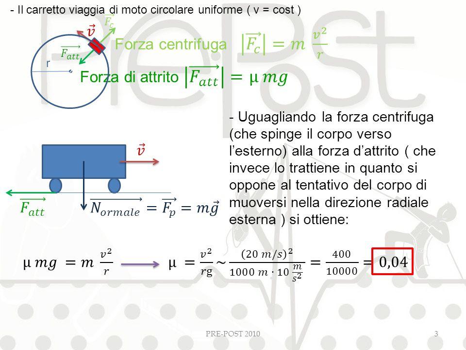 PRE-POST 20103 - Uguagliando la forza centrifuga (che spinge il corpo verso lesterno) alla forza dattrito ( che invece lo trattiene in quanto si oppone al tentativo del corpo di muoversi nella direzione radiale esterna ) si ottiene: 2 r - Il carretto viaggia di moto circolare uniforme ( v = cost )