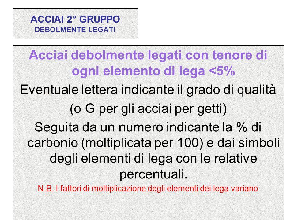 Acciai debolmente legati con tenore di ogni elemento di lega <5% Eventuale lettera indicante il grado di qualità (o G per gli acciai per getti) Seguita da un numero indicante la % di carbonio (moltiplicata per 100) e dai simboli degli elementi di lega e dal tenore dei singoli elementi di lega (moltiplicato per i fatti riportati in tabella) N.B.