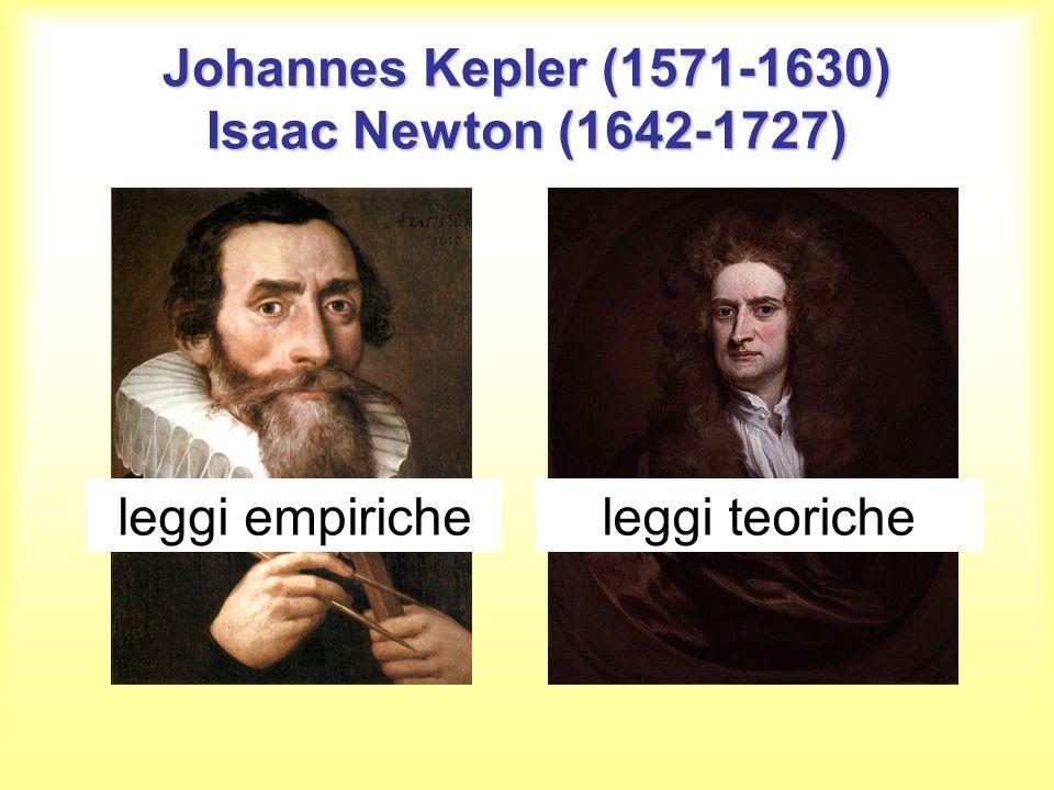 Johannes Kepler (1571-1630) Isaac Newton (1642-1727) leggi empiricheleggi teoriche