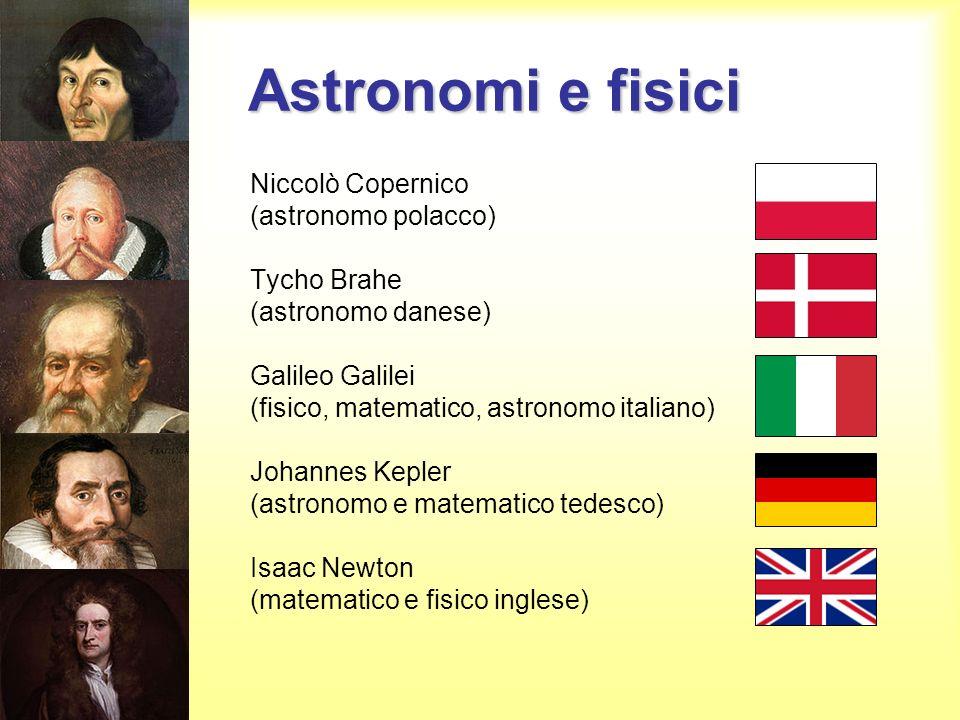 Astronomi e fisici 1473-1543Niccolò Copernico (astronomo polacco) 1546-1601Tycho Brahe (astronomo danese) 1564-1642Galileo Galilei (fisico, matematico