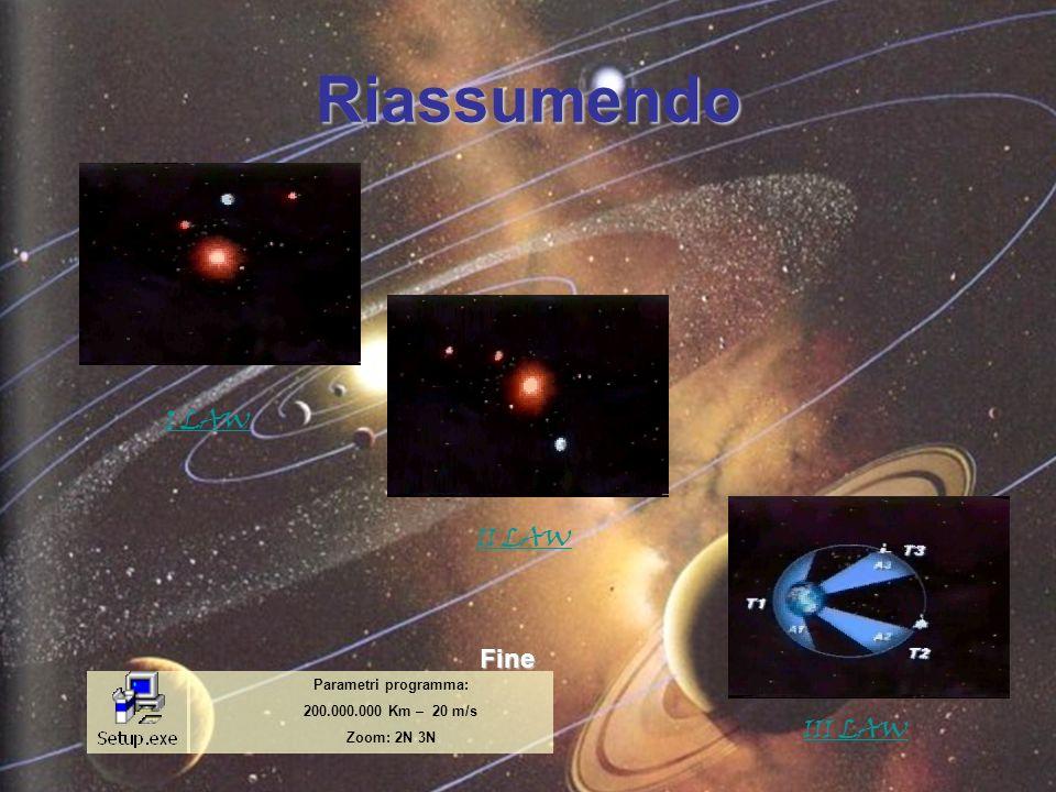 Riassumendo I LAW II LAW III LAW Parametri programma: 200.000.000 Km – 20 m/s Zoom: 2N 3N Fine