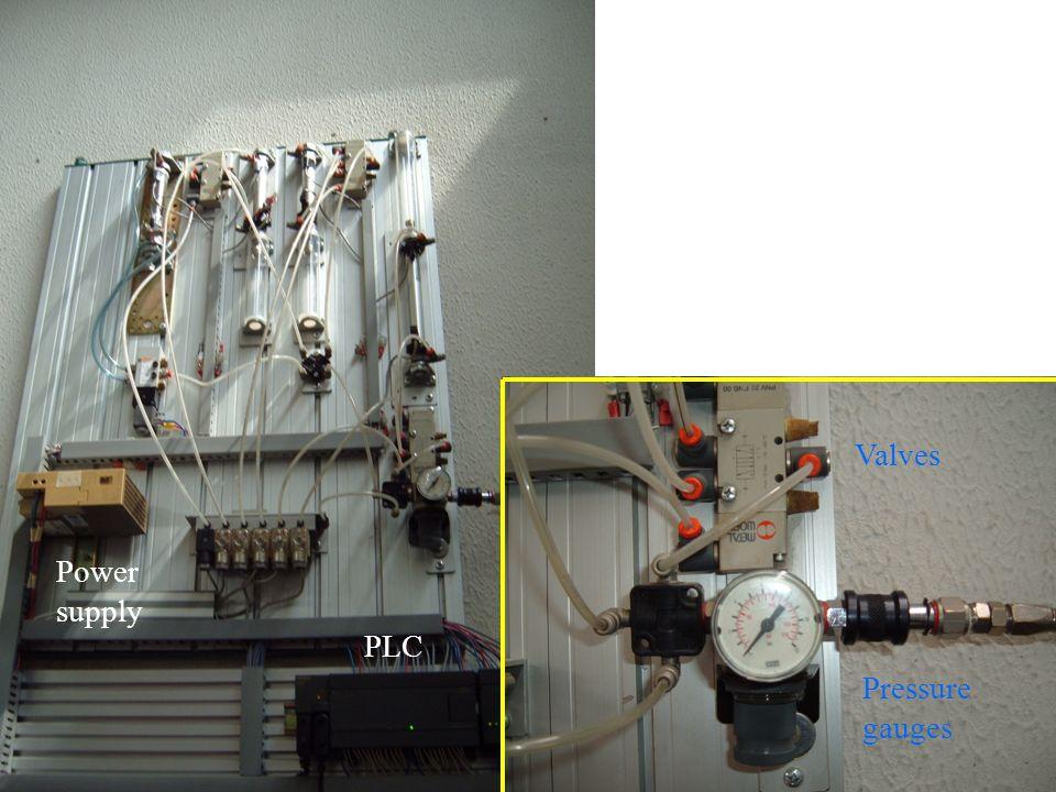 12 Pressure gauges Valves Power supply PLC
