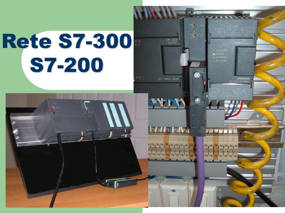 3 Attraver so lutilizzo dell EM277 è possibile collegar e più stazioni per PLC S7-200 Through the use of the EM277 it is possible to connect more stations for PLC S7-200