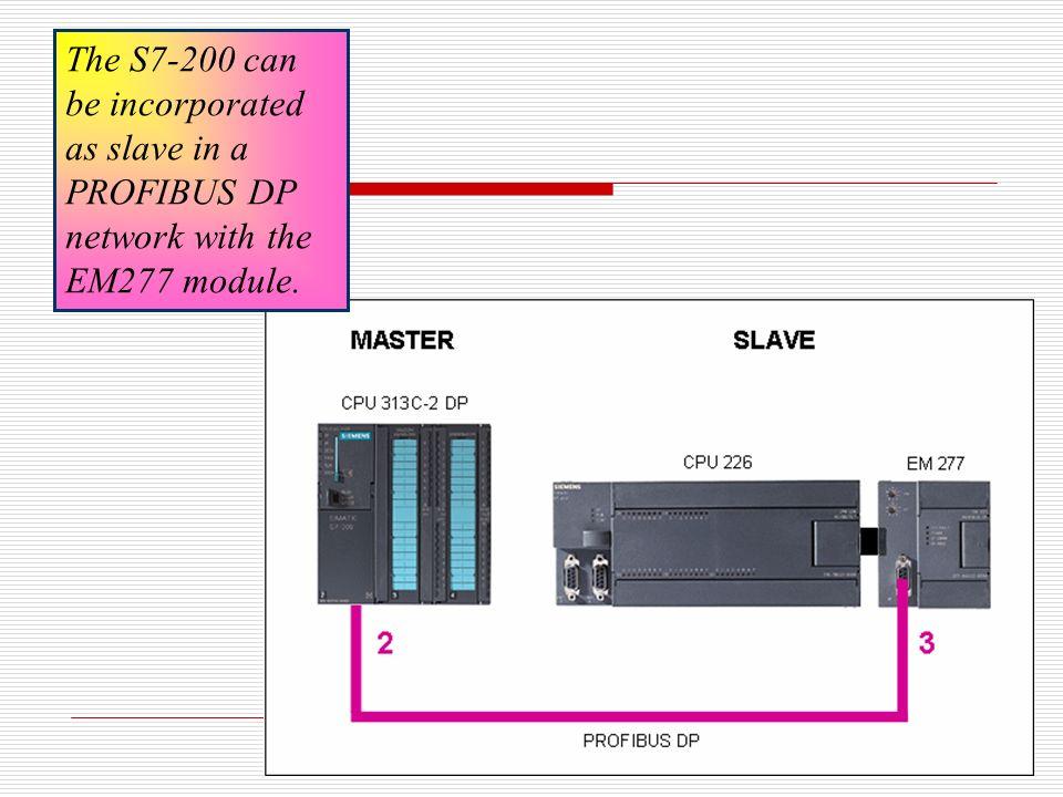 4 L'S7-200 con l'impiego del modulo EM277 può essere inserito come slave in una rete PROFIBUS DP The S7-200 can be incorporated as slave in a PROFIBUS