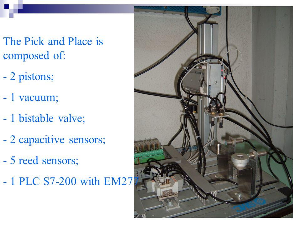 6 Il Pick and Place è composto da: -2 pistoni -1 sottovuoto -5+2 sensori capacitivi -1 elettrovalvola bistabile -1 morsettiera a relè The Pick and Pla