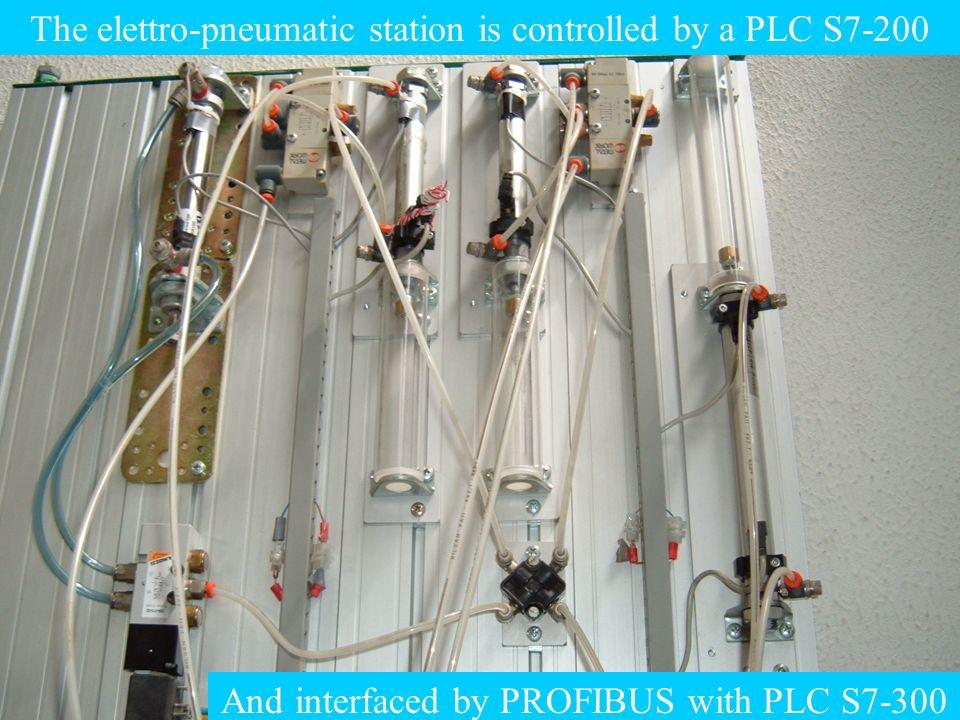 7 Comando di una stazione elettro- pneumatica, comandata da PLC S7-200 interfacciato mediante PROFIBUS con PLC S7-300 The elettro-pneumatic station is