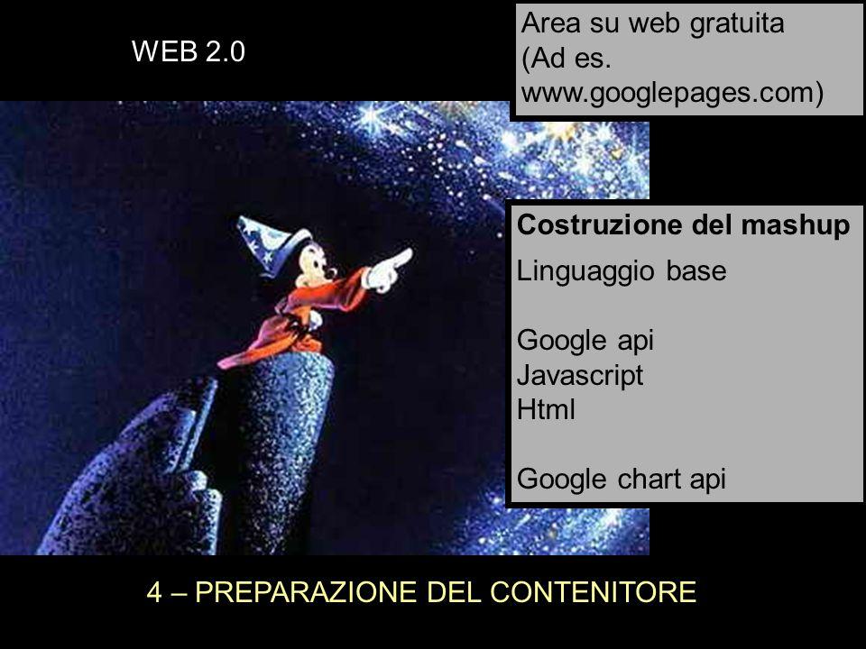 4 – PREPARAZIONE DEL CONTENITORE Costruzione del mashup Linguaggio base Google api Javascript Html Google chart api Area su web gratuita (Ad es.