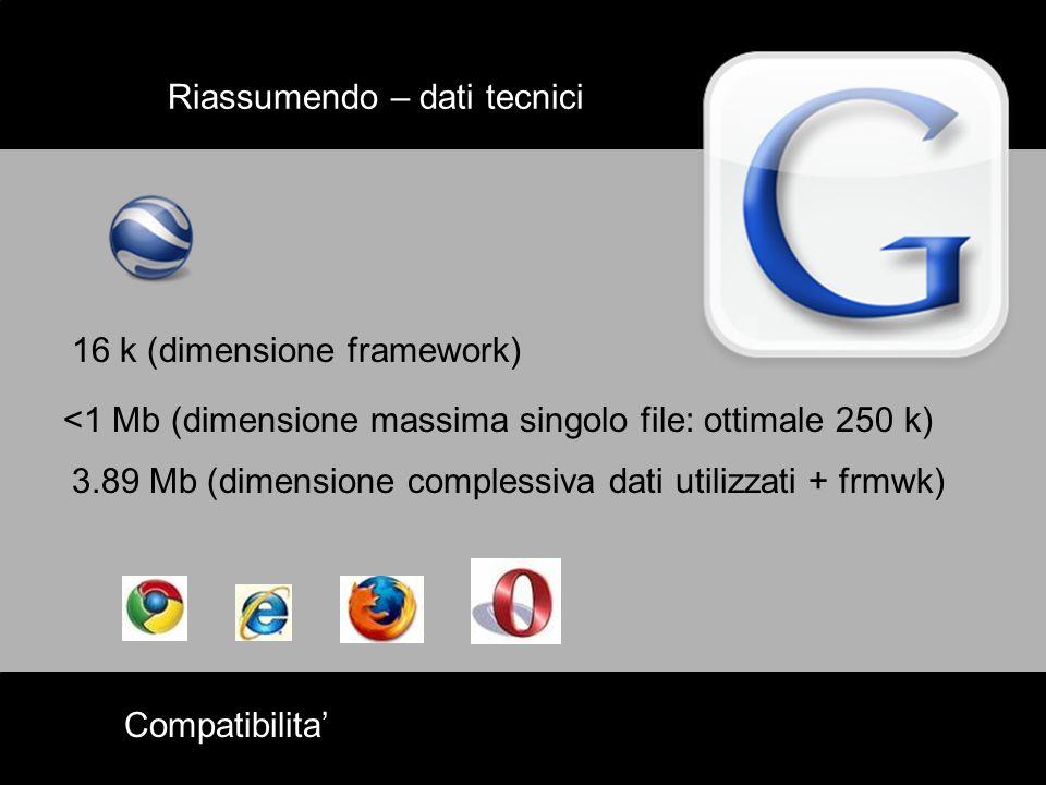 Riassumendo – dati tecnici 16 k (dimensione framework) <1 Mb (dimensione massima singolo file: ottimale 250 k) 3.89 Mb (dimensione complessiva dati utilizzati + frmwk) Compatibilita