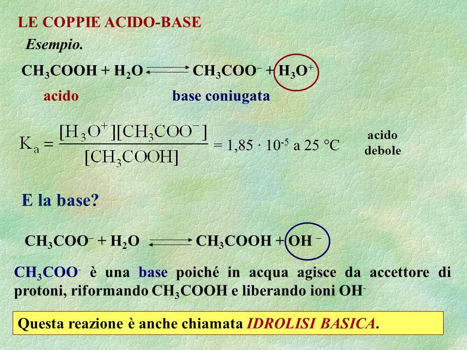 LE COPPIE ACIDO-BASE CH 3 COOH + H 2 O CH 3 COO – + H 3 O + acidobase coniugata = 1,85 · 10 -5 a 25 °C acido debole E la base? CH 3 COO – + H 2 O CH 3