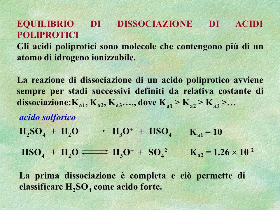 EQUILIBRIO DI DISSOCIAZIONE DI ACIDI POLIPROTICI Gli acidi poliprotici sono molecole che contengono più di un atomo di idrogeno ionizzabile. La reazio