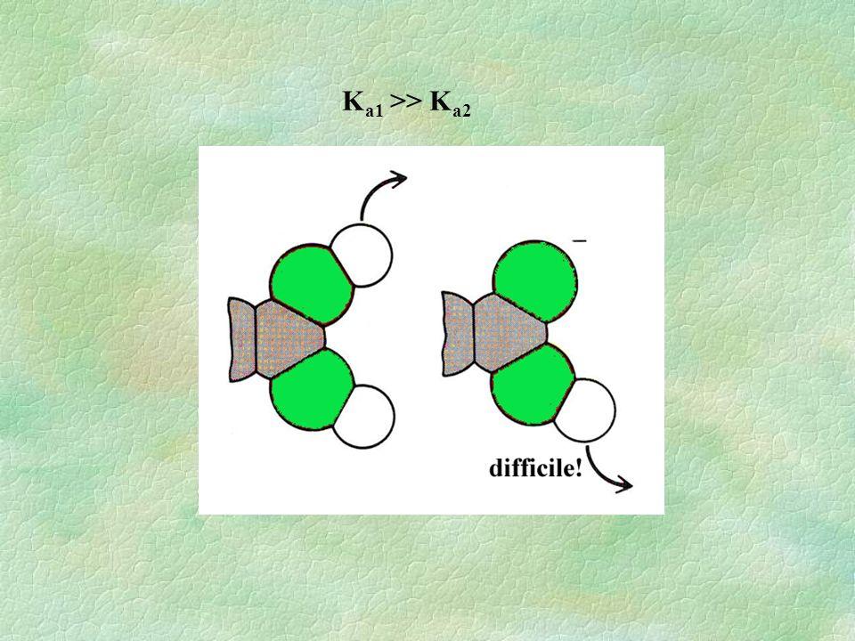 K a1 >> K a2