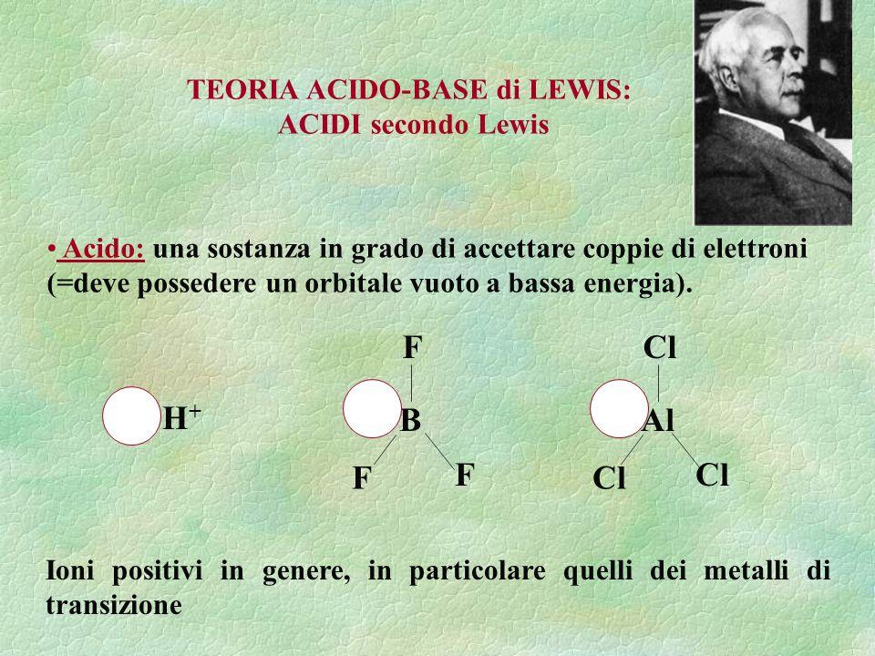 TEORIA ACIDO-BASE di LEWIS: ACIDI secondo Lewis Acido: una sostanza in grado di accettare coppie di elettroni (=deve possedere un orbitale vuoto a bas