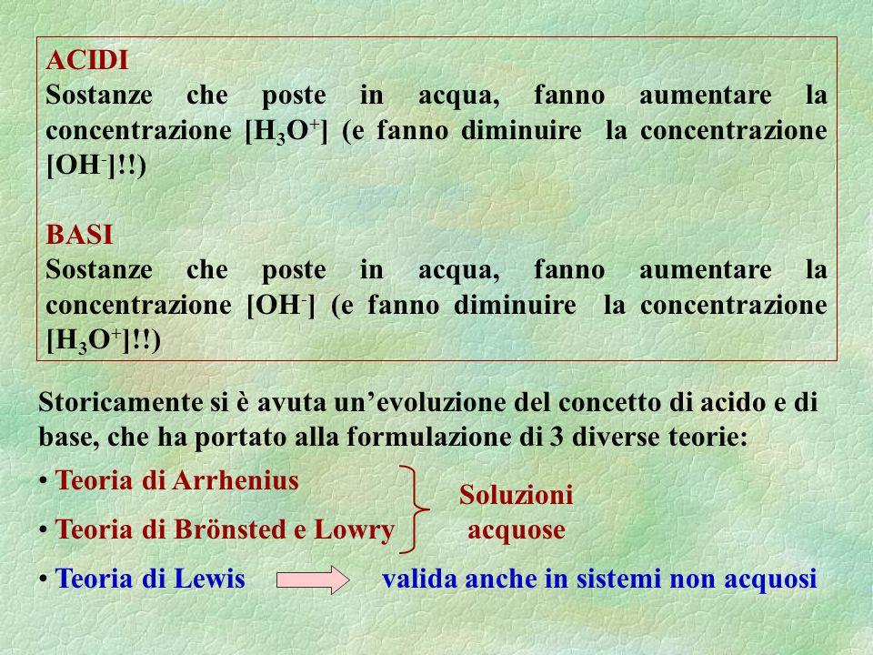 Secondo questa teoria, acidi e basi aumentano rispettivamente le concentrazioni [H 3 O + ] e [OH - ] perché nelle loro molecole contengono già ioni H + e OH - dissociabili che, liberandosi, vanno ad alterare lequilibrio dellacqua regolato da K w ACIDI E BASI secondo la teoria di Arrhenius Acido: sostanza che, dissociandosi in acqua, libera ioni H + ( H 3 O + ) HCl + H 2 O H 3 O + + Cl - Base: sostanza che, dissociandosi in acqua, libera ioni OH - NaOH Na + + OH -
