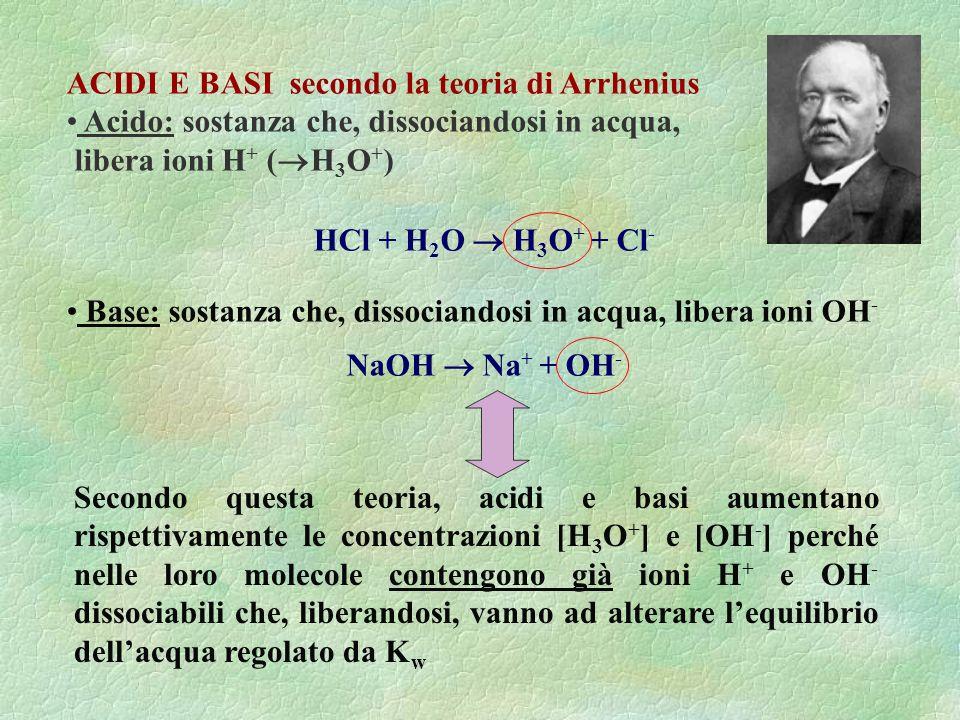 Secondo questa teoria, acidi e basi aumentano rispettivamente le concentrazioni [H 3 O + ] e [OH - ] perché nelle loro molecole contengono già ioni H