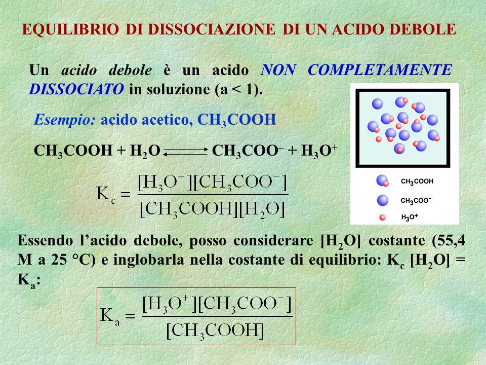EQUILIBRIO DI DISSOCIAZIONE DI UN ACIDO DEBOLE Un acido debole è un acido NON COMPLETAMENTE DISSOCIATO in soluzione (a < 1). Esempio: acido acetico, C