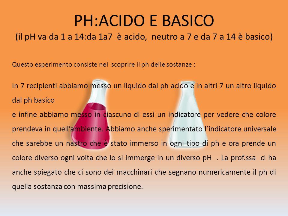 PH:ACIDO E BASICO (il pH va da 1 a 14:da 1a7 è acido, neutro a 7 e da 7 a 14 è basico) Questo esperimento consiste nel scoprire il ph delle sostanze :