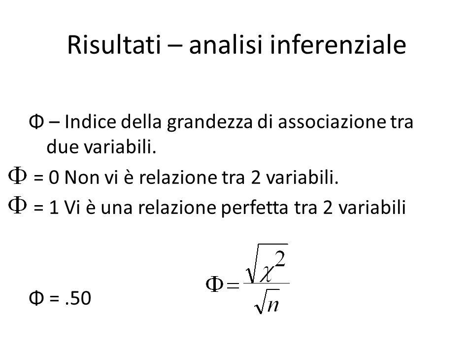 Φ – Indice della grandezza di associazione tra due variabili.