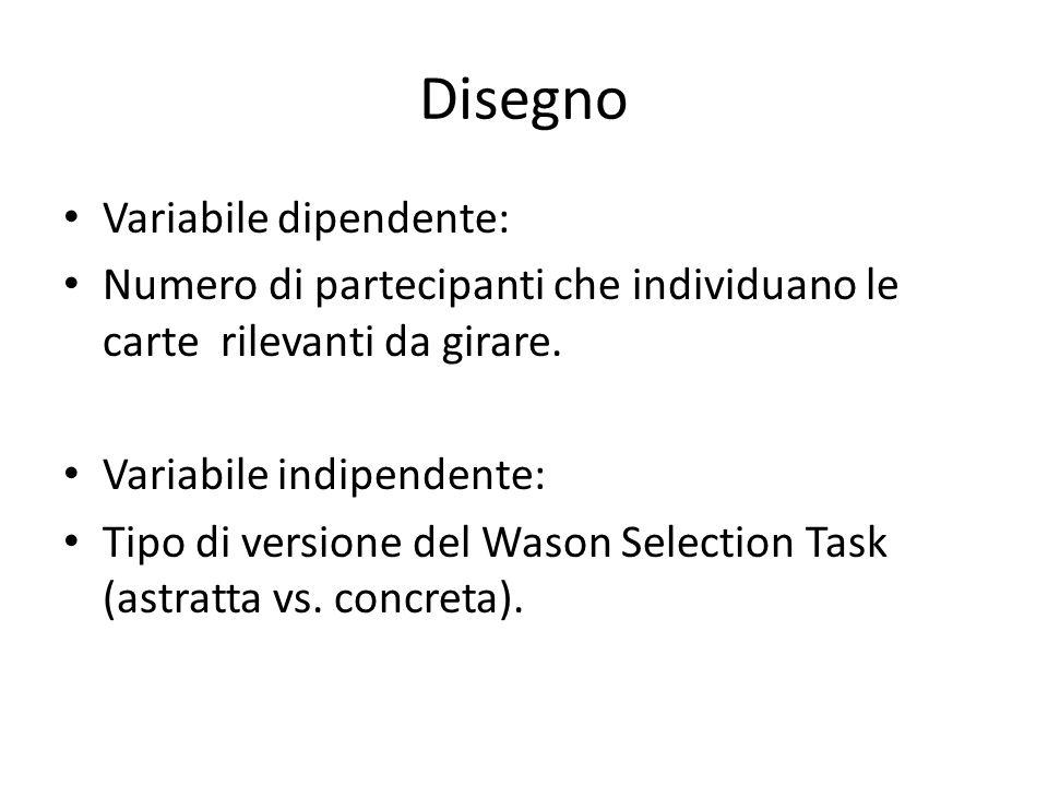Disegno Variabile dipendente: Numero di partecipanti che individuano le carte rilevanti da girare.