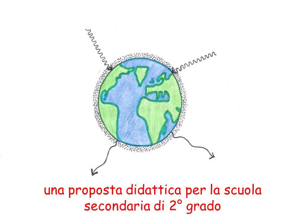 2 1) Tutti gli oggetti a T 0 irradiano.