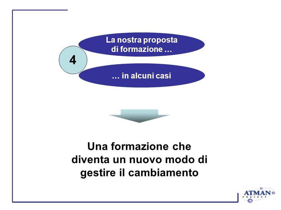 Una formazione che diventa un nuovo modo di gestire il cambiamento La nostra proposta di formazione … … in alcuni casi 4