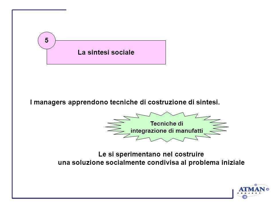 La sintesi sociale I managers apprendono tecniche di costruzione di sintesi.