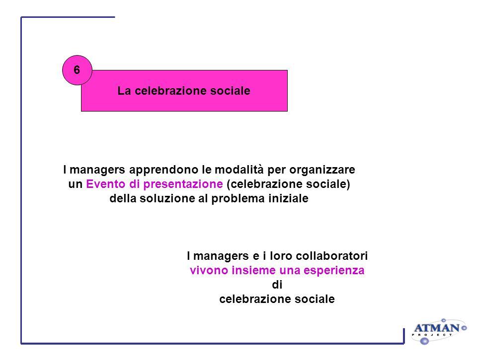 La celebrazione sociale I managers apprendono le modalità per organizzare un Evento di presentazione (celebrazione sociale) della soluzione al problema iniziale I managers e i loro collaboratori vivono insieme una esperienza di celebrazione sociale 6