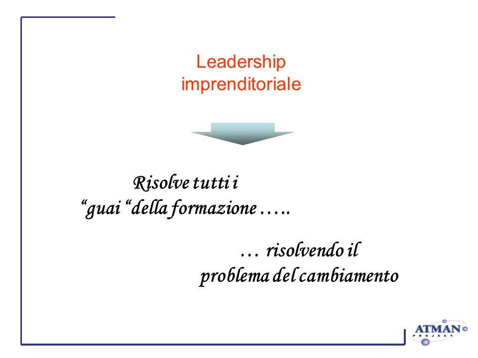 Risolve tutti i guai della formazione ….. … risolvendo il problema del cambiamento Leadership imprenditoriale