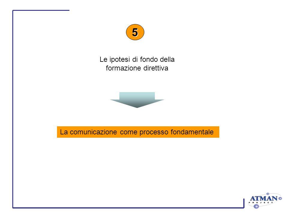 5 La comunicazione come processo fondamentale Le ipotesi di fondo della formazione direttiva