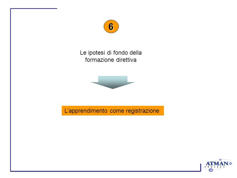 Lapprendimento come registrazione 6 Le ipotesi di fondo della formazione direttiva